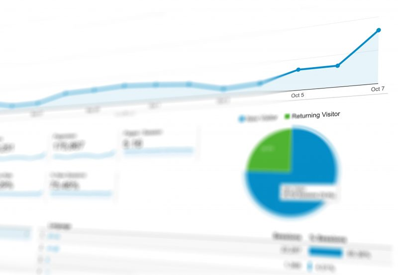 Screenshot of Google Analytics dashboard | Google analytics metrics