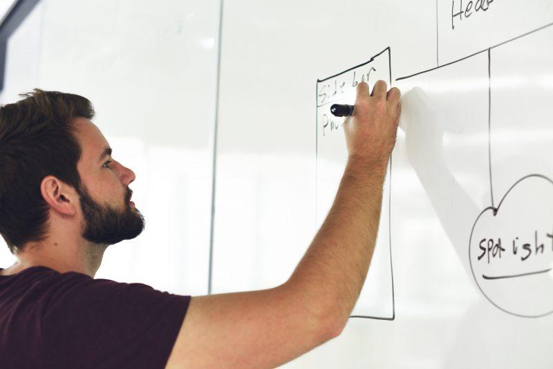 brainstorming on whiteboard | lead generation